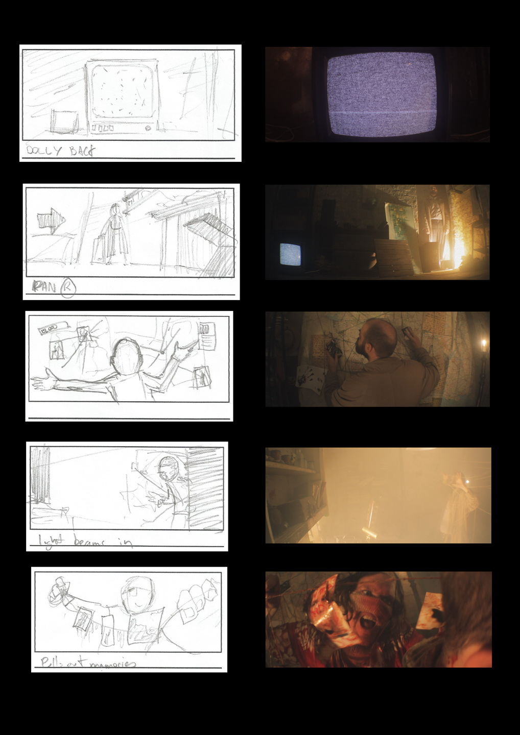 Storyboard Comparisons